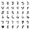 MNIST Handwriting digits images dataset